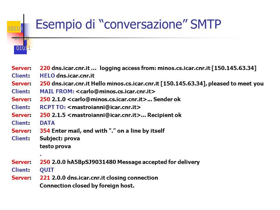Esempio di conversazione SMTP