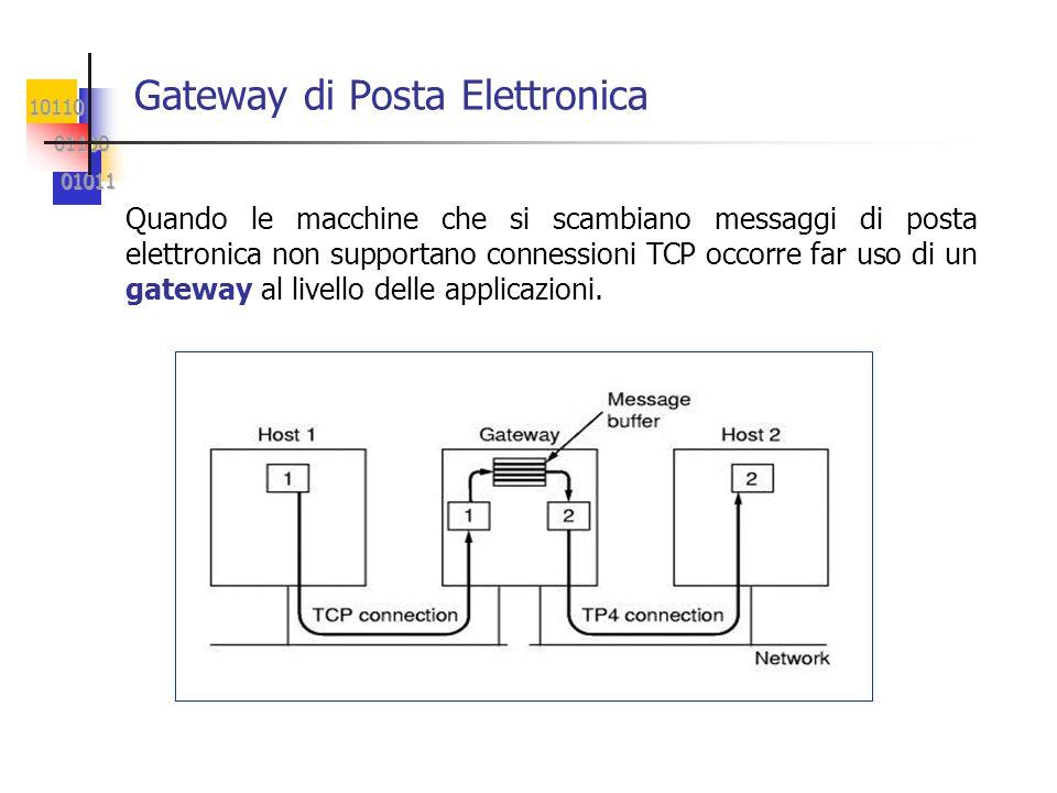 Gateway di Posta Elettronica