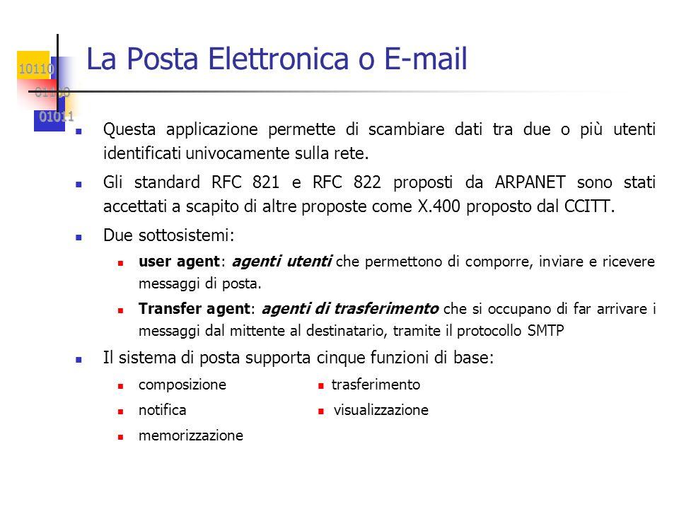 La Posta Elettronica o E-mail