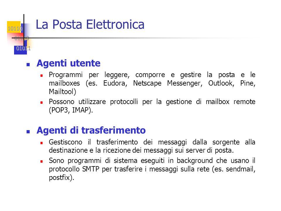La Posta Elettronica Agenti utente Agenti di trasferimento
