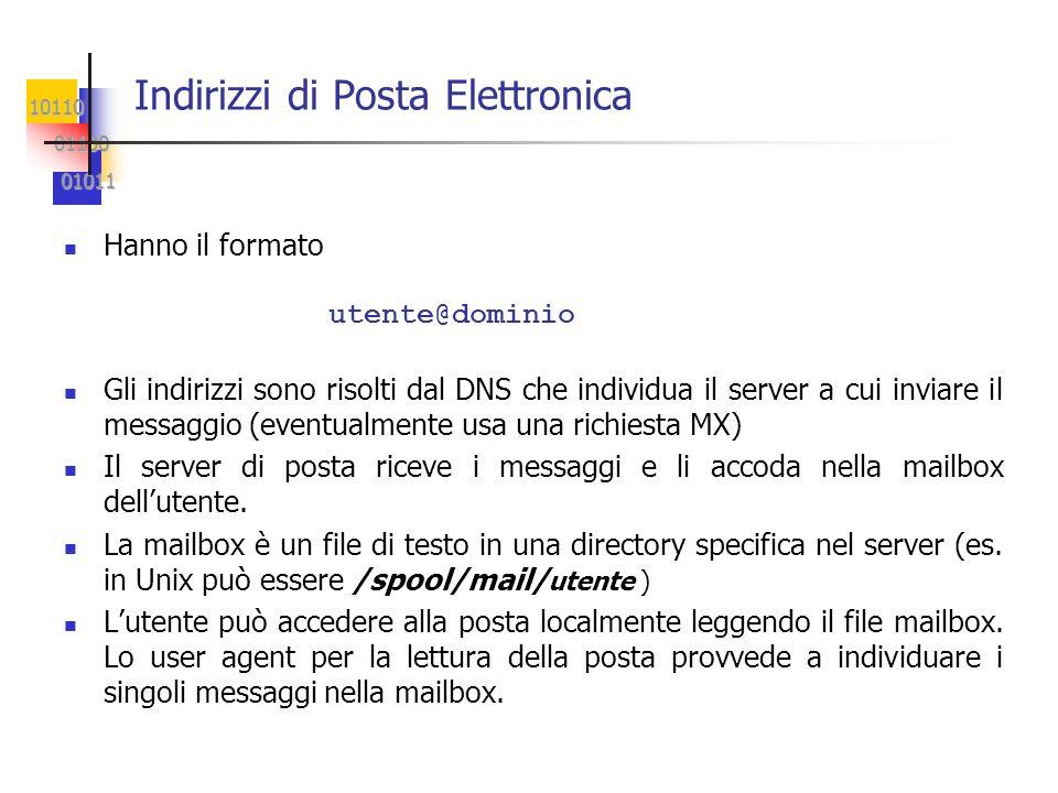 Indirizzi di Posta Elettronica