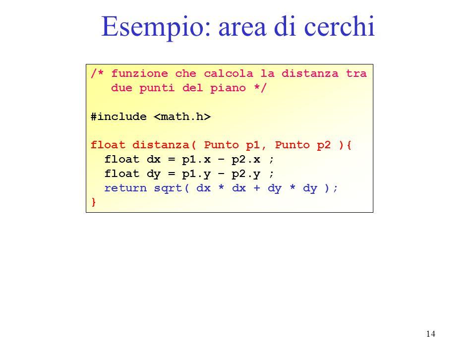 Esempio: area di cerchi