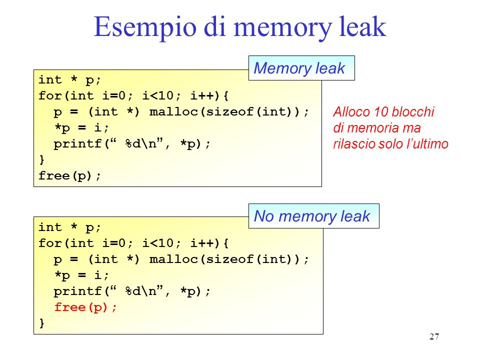Esempio di memory leak Memory leak No memory leak int * p;