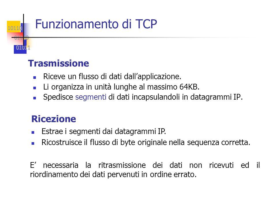 Funzionamento di TCP Trasmissione Ricezione