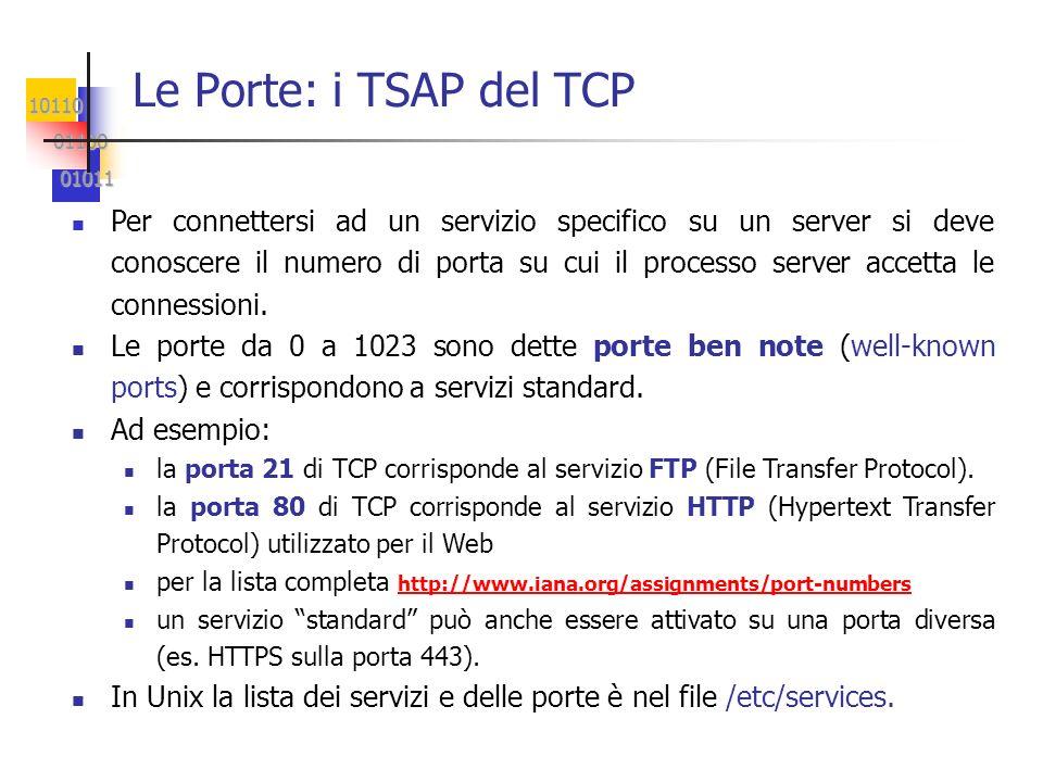 Le Porte: i TSAP del TCP