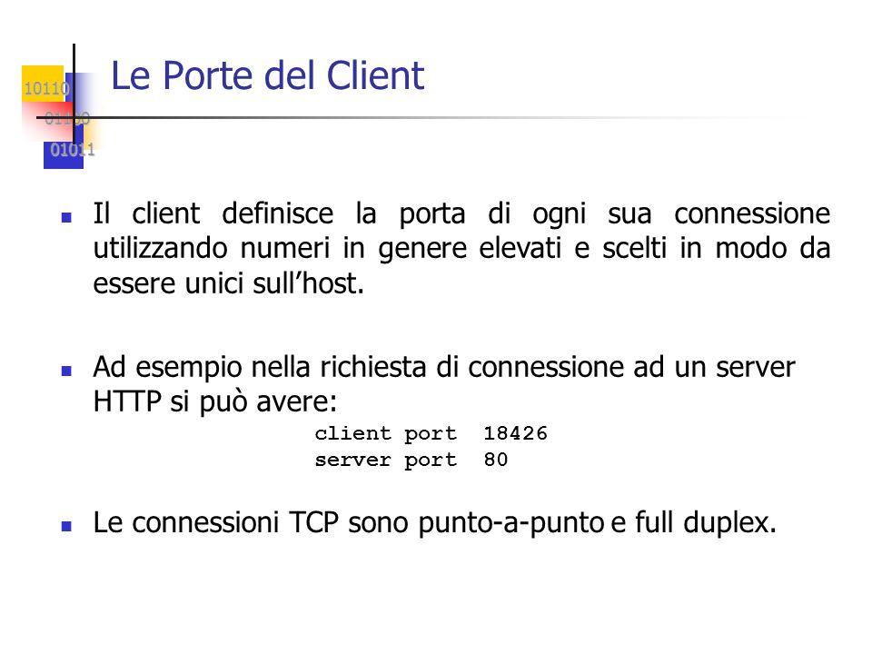 Le Porte del Client