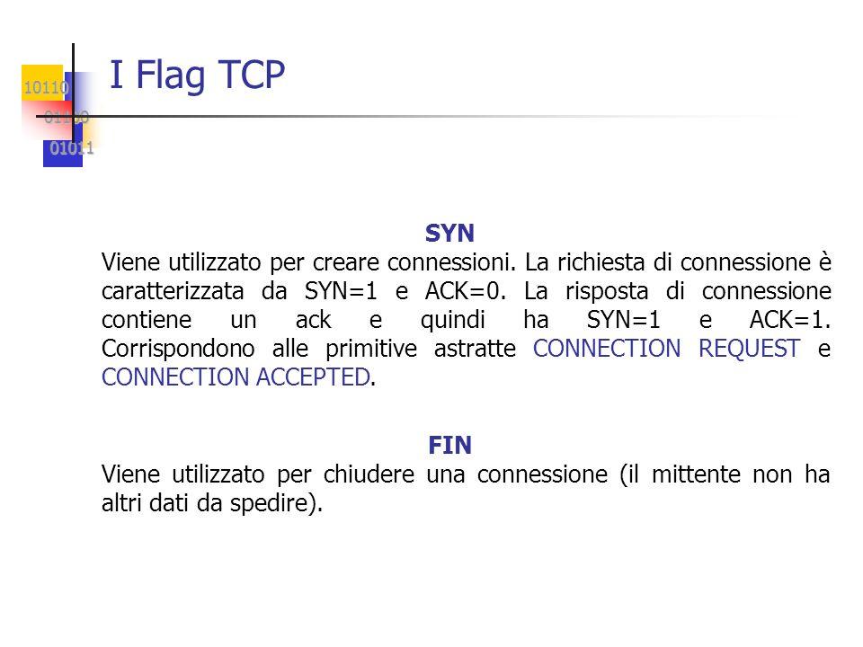 I Flag TCP