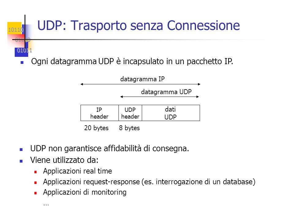 UDP: Trasporto senza Connessione
