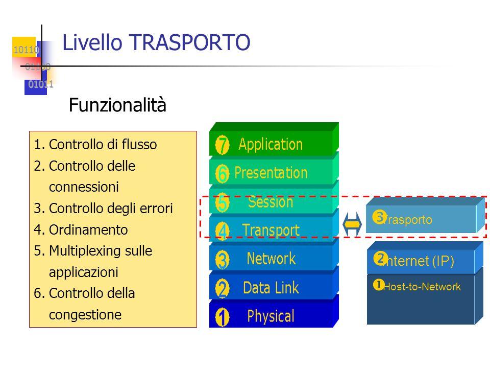 Livello TRASPORTO Funzionalità Controllo di flusso