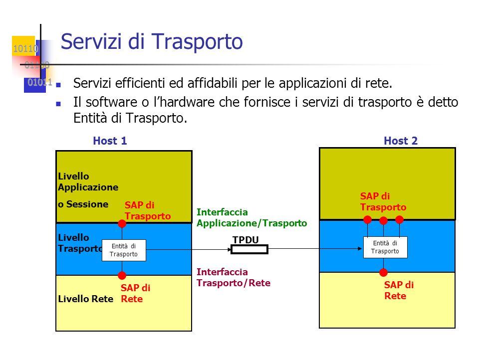 Servizi di Trasporto Servizi efficienti ed affidabili per le applicazioni di rete.