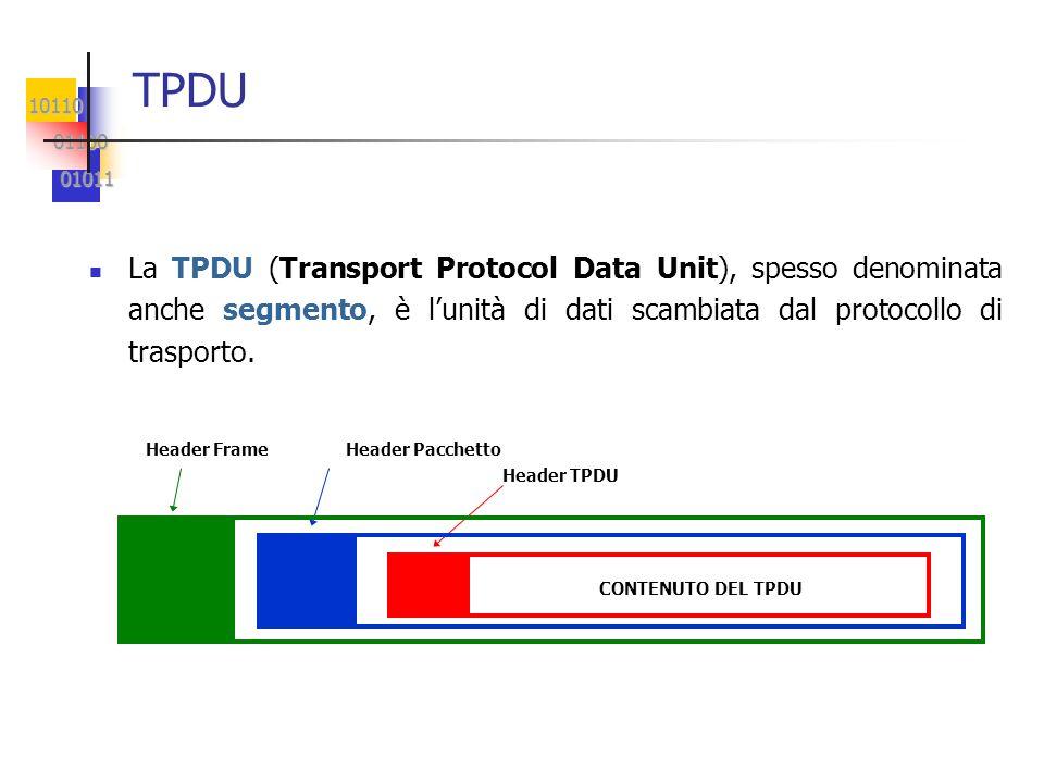 TPDU La TPDU (Transport Protocol Data Unit), spesso denominata anche segmento, è l'unità di dati scambiata dal protocollo di trasporto.