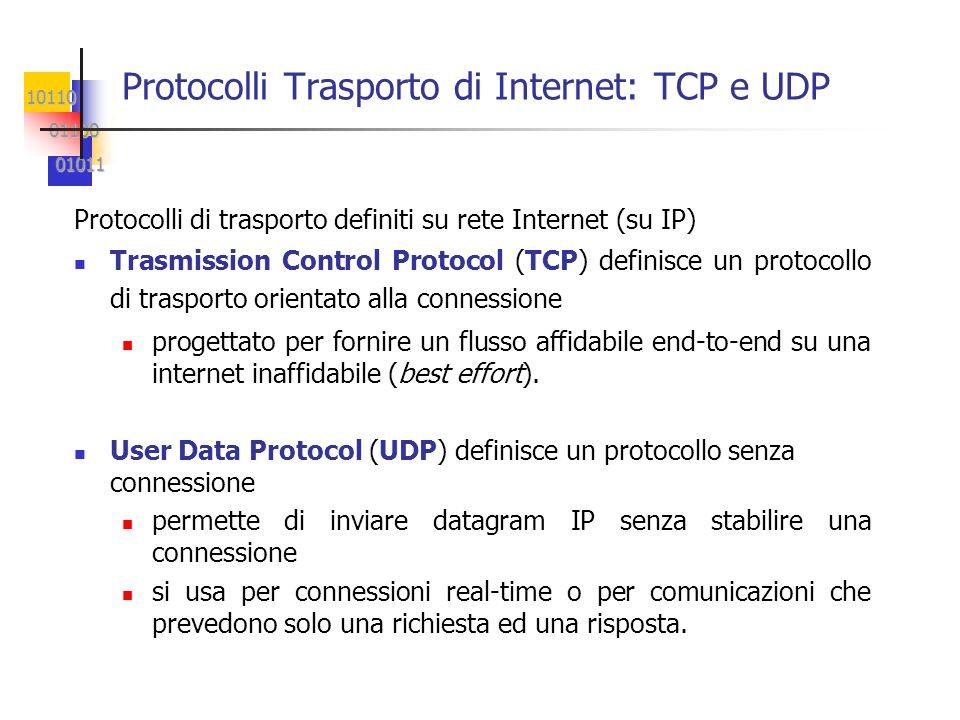 Protocolli Trasporto di Internet: TCP e UDP