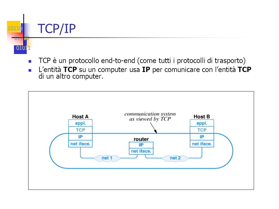 TCP/IP TCP è un protocollo end-to-end (come tutti i protocolli di trasporto)