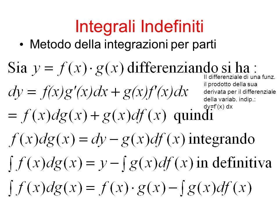 Integrali Indefiniti Metodo della integrazioni per parti