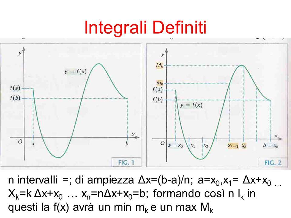 Integrali Definiti n intervalli =; di ampiezza Δx=(b-a)/n; a=x0,x1= Δx+x0 …