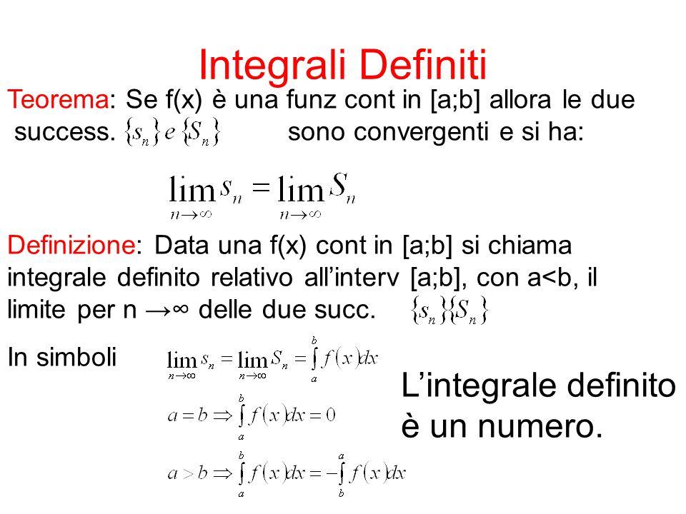 Integrali Definiti L'integrale definito è un numero.