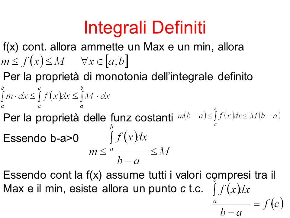 Integrali Definiti f(x) cont. allora ammette un Max e un min, allora