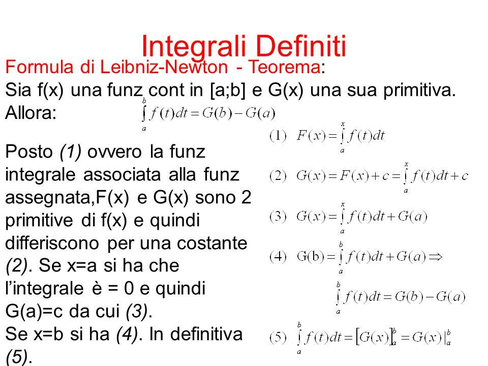 Integrali Definiti Formula di Leibniz-Newton - Teorema: