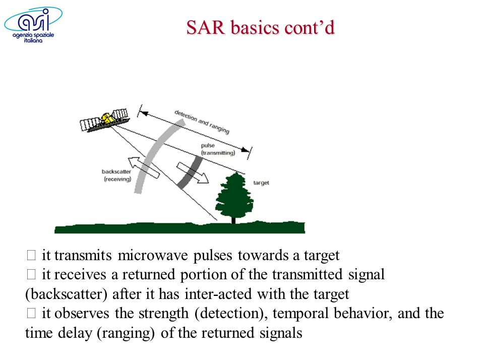 SAR basics cont'd  it transmits microwave pulses towards a target