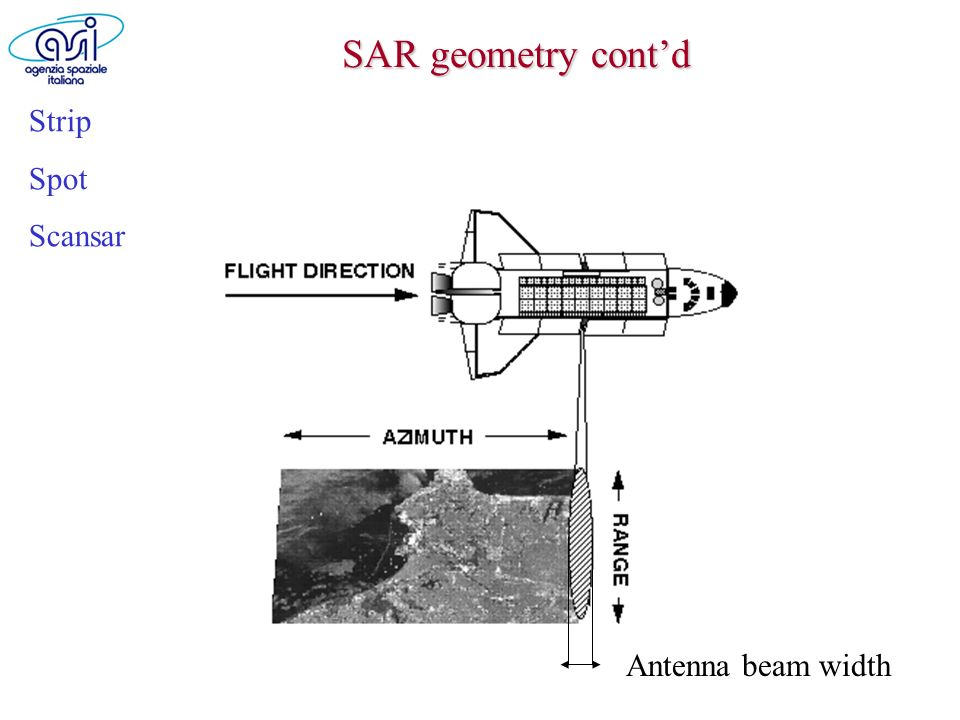 SAR geometry cont'd Strip Spot Scansar Antenna beam width