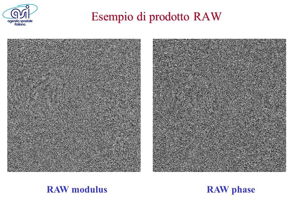 Esempio di prodotto RAW
