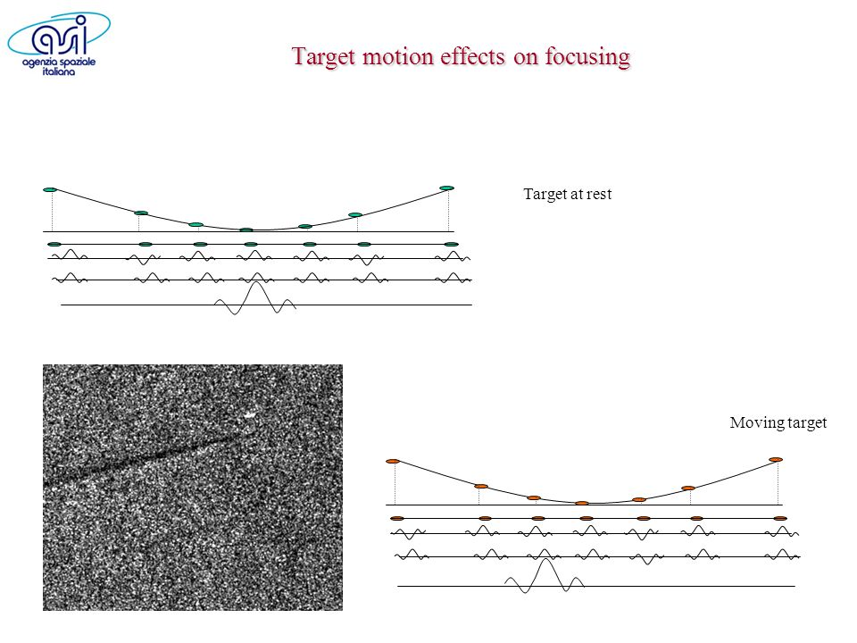 Target motion effects on focusing