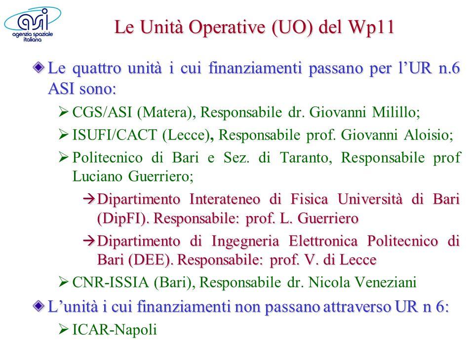Le Unità Operative (UO) del Wp11