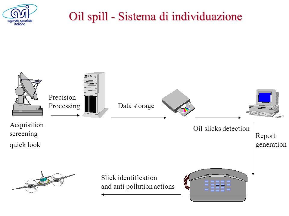 Oil spill - Sistema di individuazione