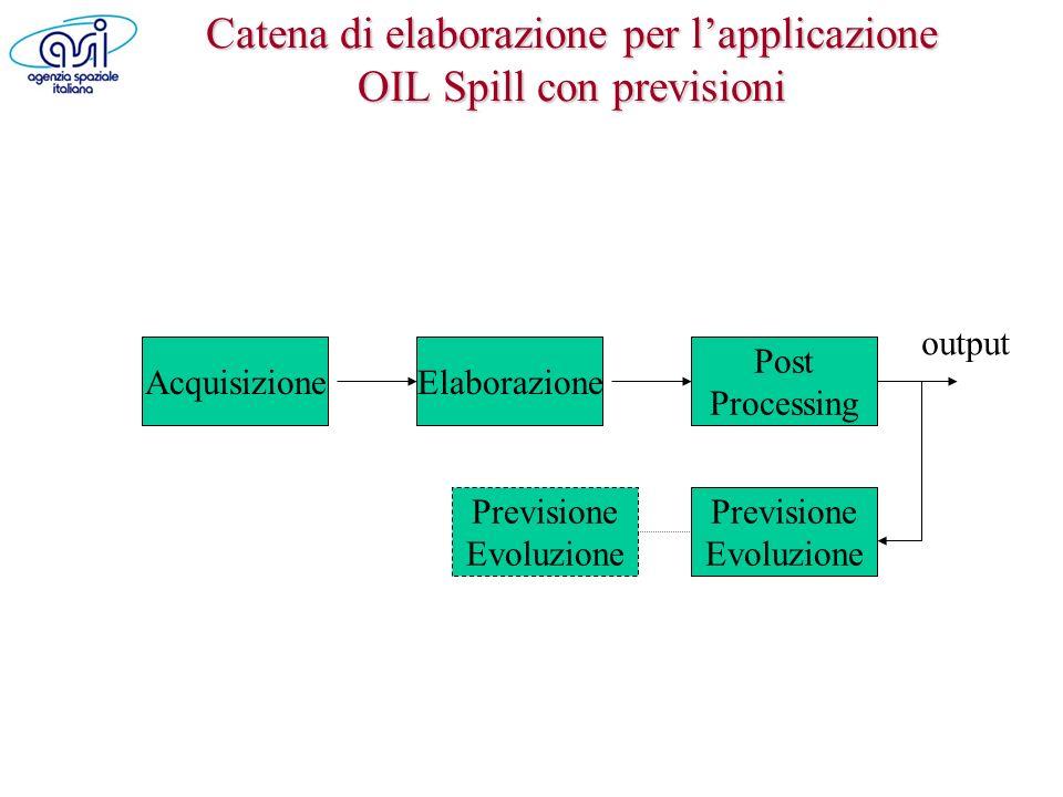 Catena di elaborazione per l'applicazione OIL Spill con previsioni