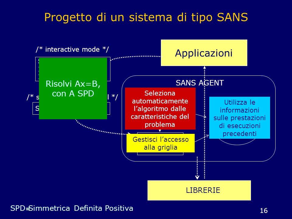 Progetto di un sistema di tipo SANS