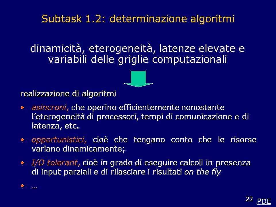 Subtask 1.2: determinazione algoritmi