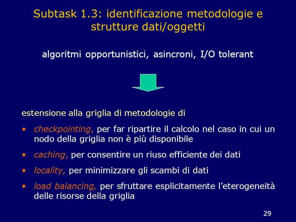 Subtask 1.3: identificazione metodologie e strutture dati/oggetti
