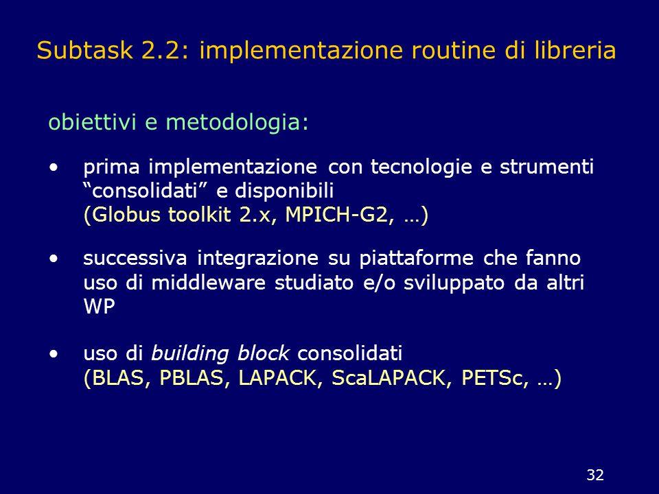 Subtask 2.2: implementazione routine di libreria