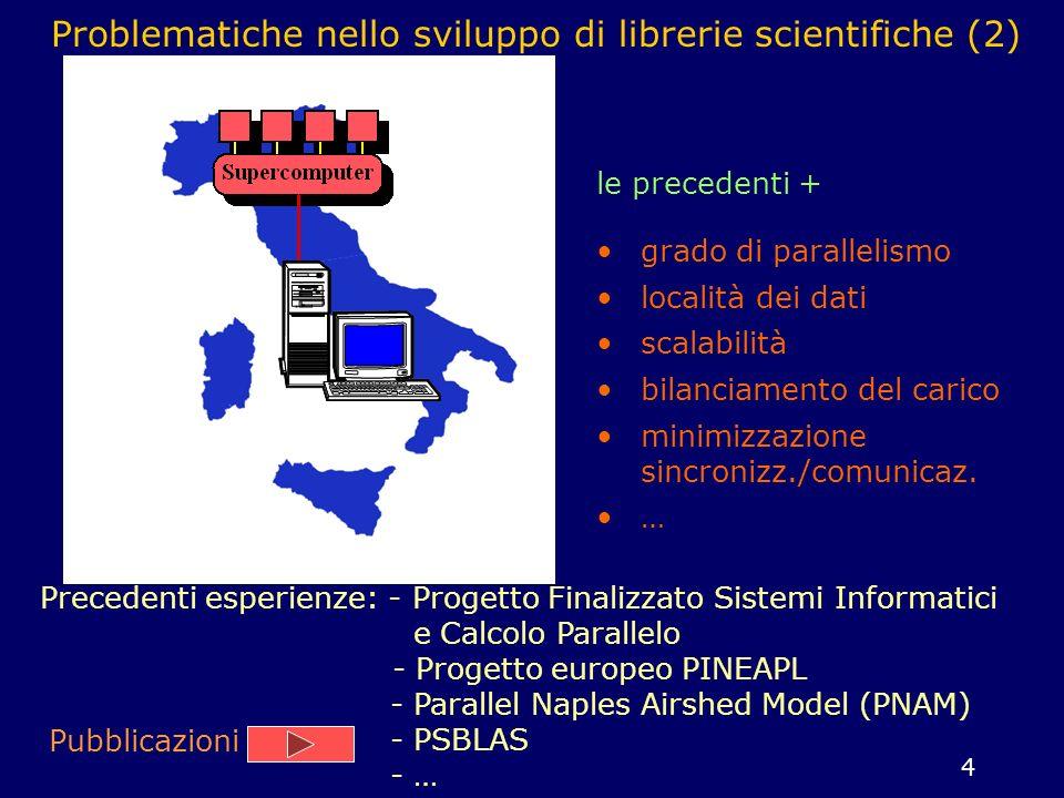 Problematiche nello sviluppo di librerie scientifiche (2)