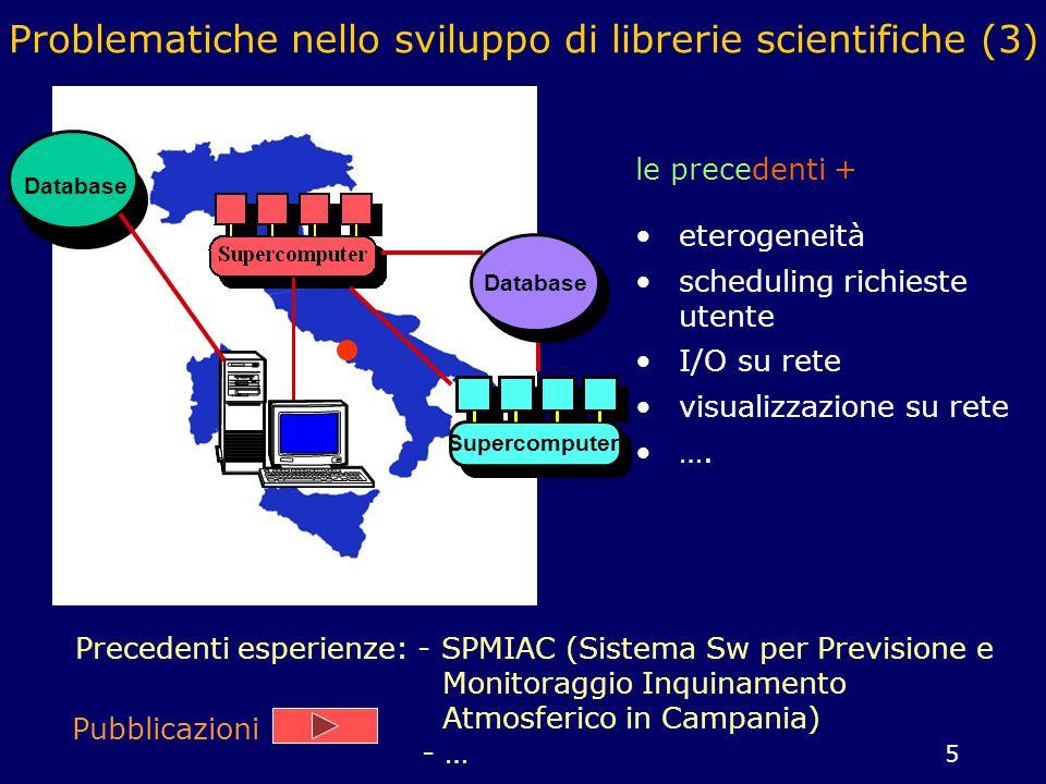 Problematiche nello sviluppo di librerie scientifiche (3)
