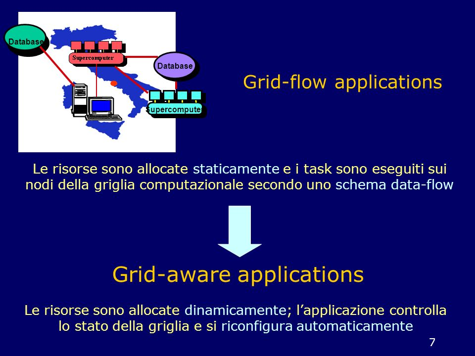 Grid-flow applications