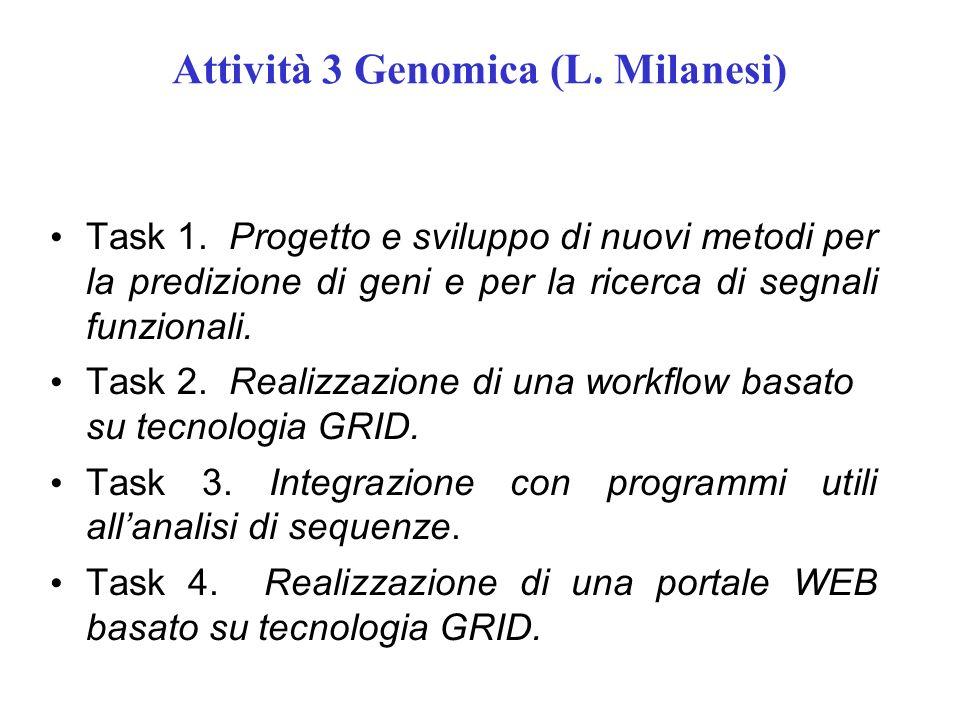 Attività 3 Genomica (L. Milanesi)