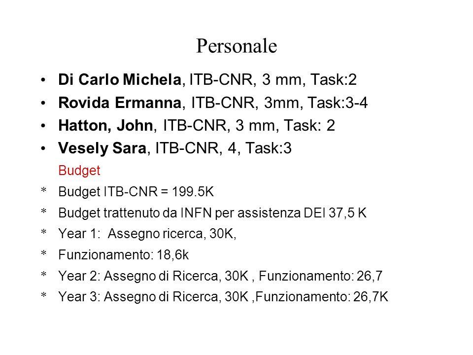 Personale Di Carlo Michela, ITB-CNR, 3 mm, Task:2