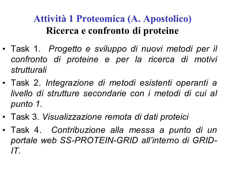 Attività 1 Proteomica (A. Apostolico) Ricerca e confronto di proteine