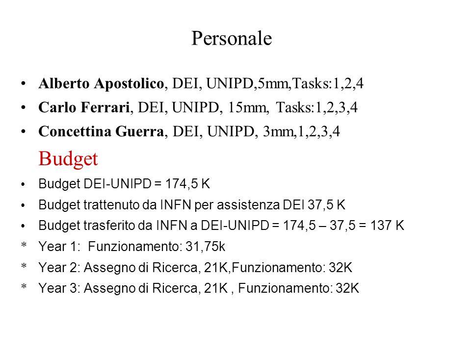 Personale Budget Alberto Apostolico, DEI, UNIPD,5mm,Tasks:1,2,4