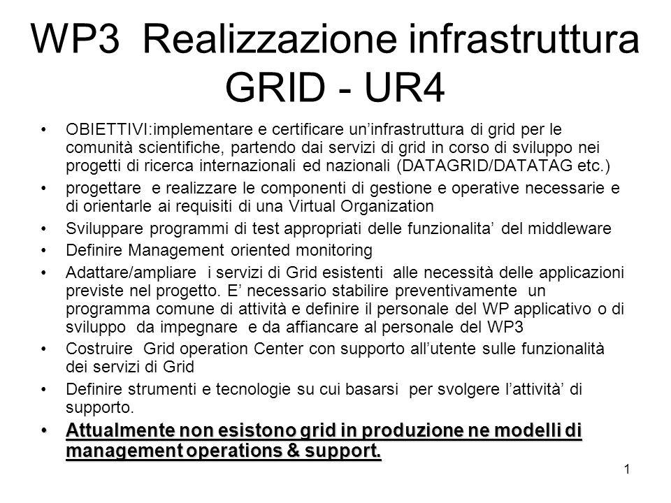 WP3 Realizzazione infrastruttura GRID - UR4