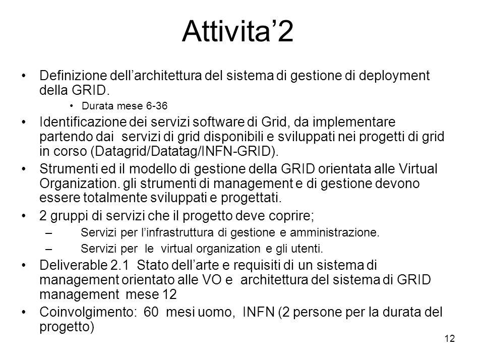 Attivita'2 Definizione dell'architettura del sistema di gestione di deployment della GRID. Durata mese 6-36.