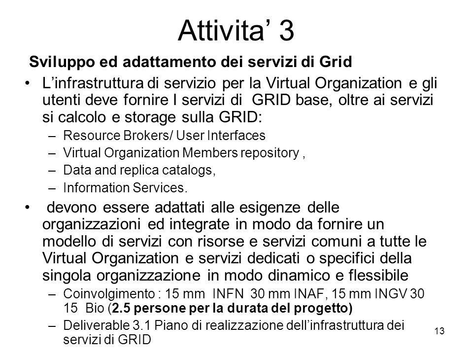 Attivita' 3 Sviluppo ed adattamento dei servizi di Grid