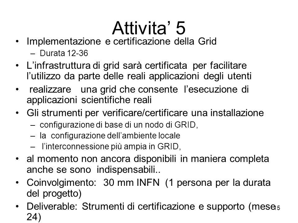 Attivita' 5 Implementazione e certificazione della Grid