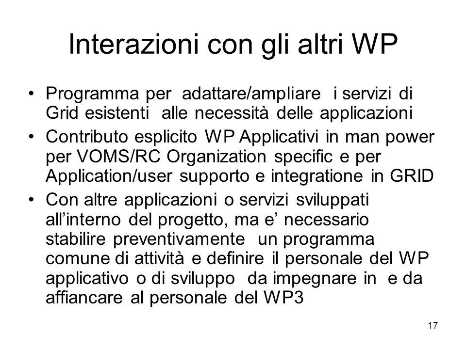 Interazioni con gli altri WP