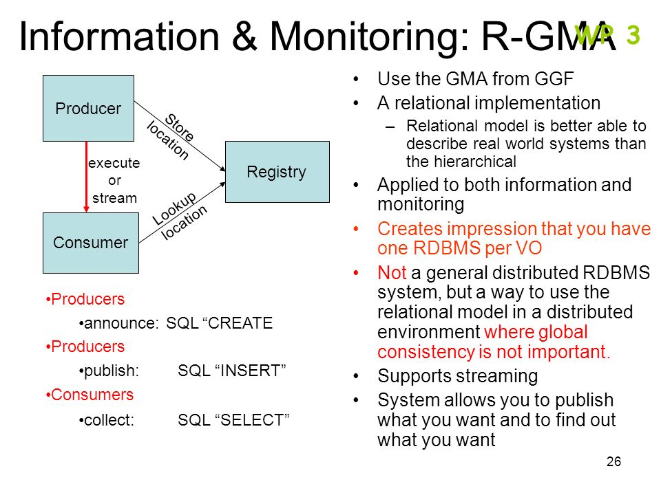 Information & Monitoring: R-GMA