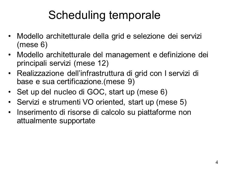 Scheduling temporale Modello architetturale della grid e selezione dei servizi (mese 6)