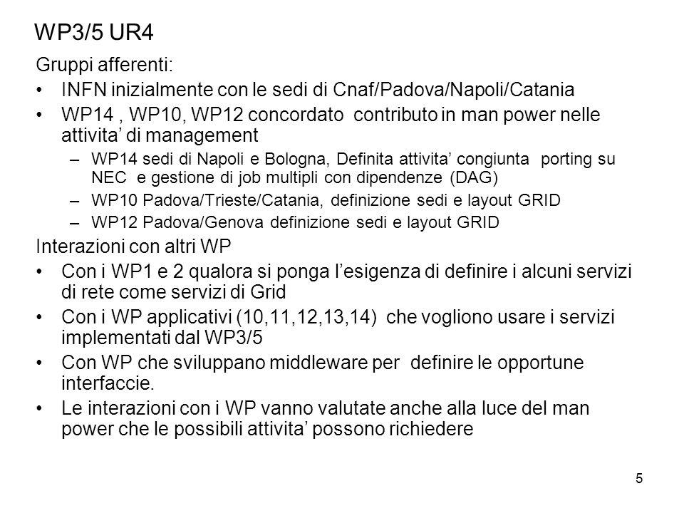 WP3/5 UR4 Gruppi afferenti: