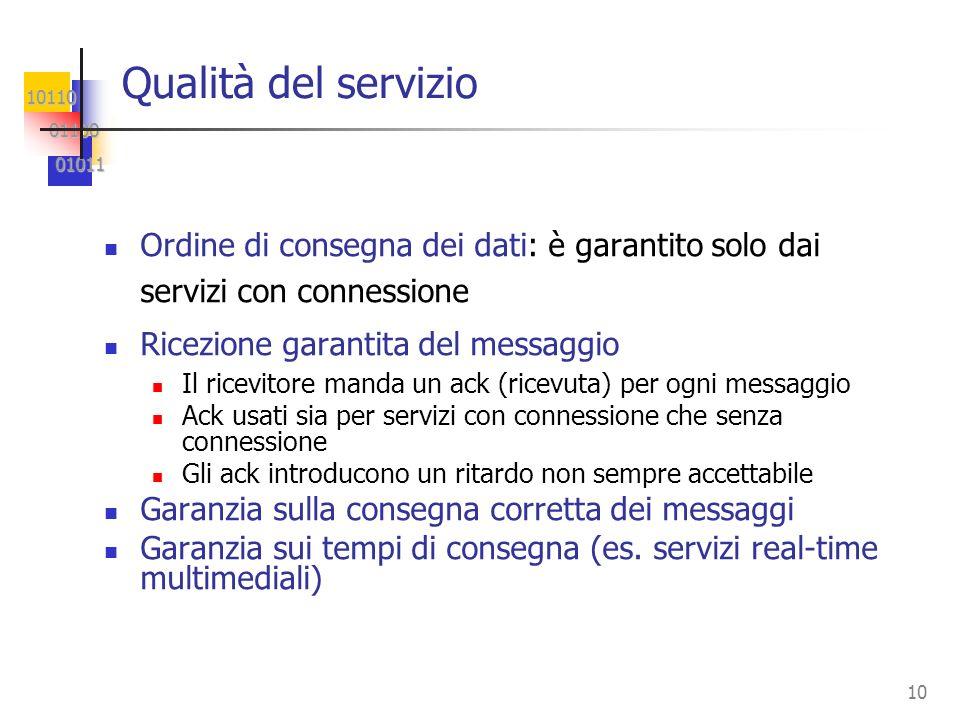 Qualità del servizio Ordine di consegna dei dati: è garantito solo dai servizi con connessione. Ricezione garantita del messaggio.