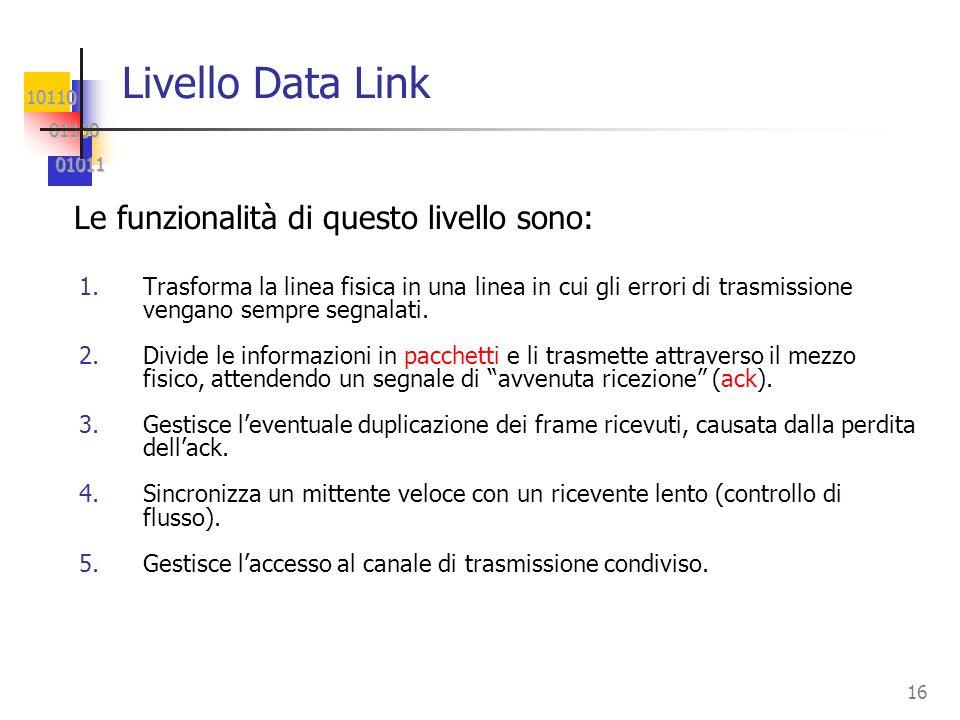 Livello Data Link Le funzionalità di questo livello sono:
